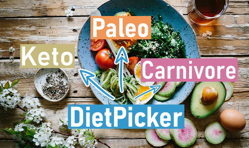 DietPicker.com $60